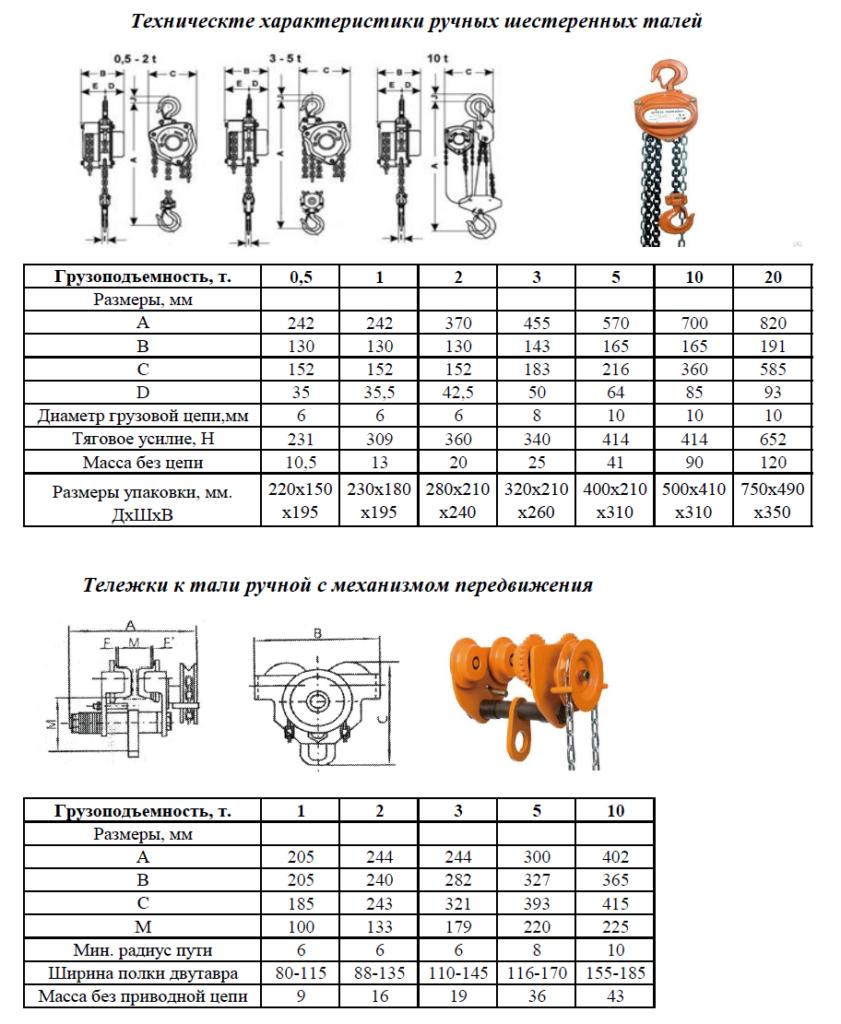 Технические характеристики ручных шестеренных талей