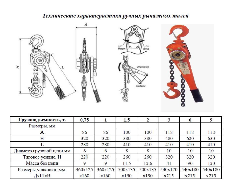 Технические характеристики ручных рычажных талей